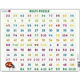 Rahmenpuzzle: Multiplikation - 81 Teile