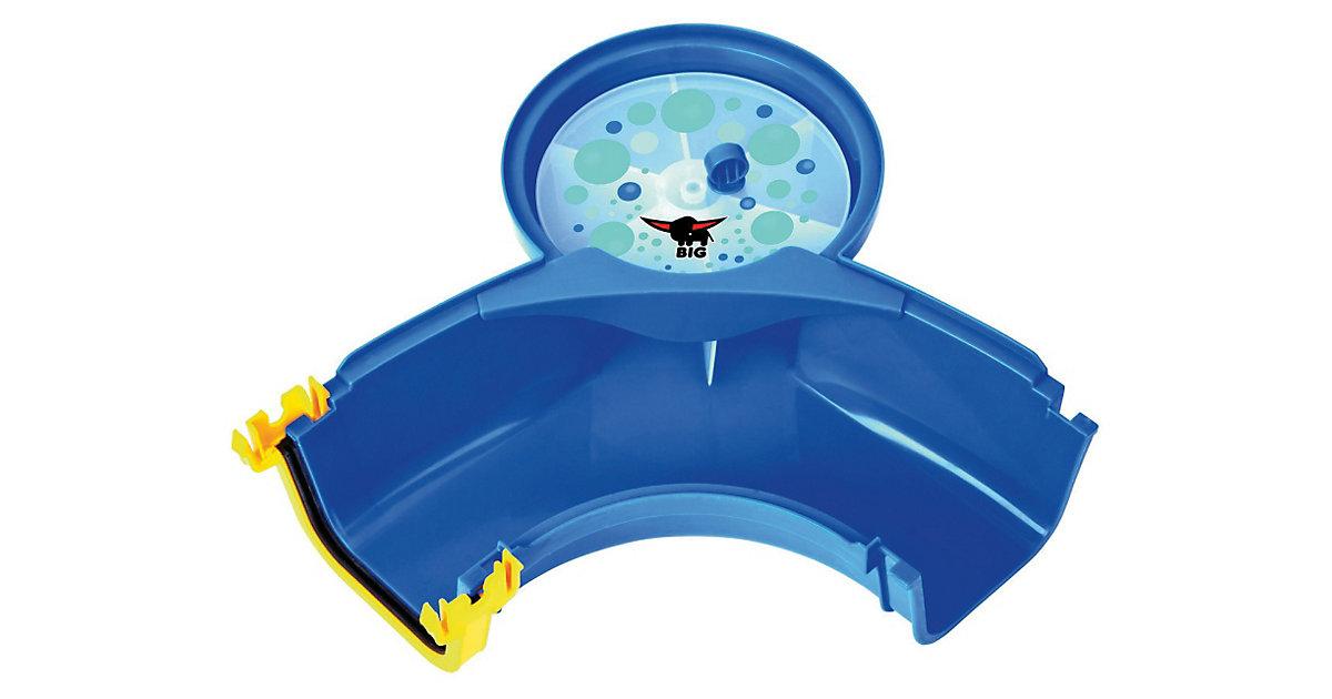 Waterplay Wasserrad