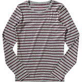 ESPRIT Langarmshirt Essential für Mädchen