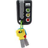 Meine ersten Schlüssel