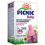 Жидкость от комаров 45 ночей, Picnic Baby