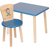 "Набор мебели ""Эко № 1"", синий"
