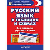 Русский язык в таблицах и схемах, все правила русского языка