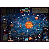 Карта солнечной системы для детей настенная 130 см