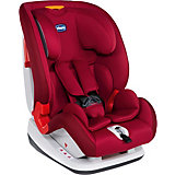Автокресло Chicco Youniverse Srandard Red Passion