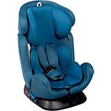 Автокресло Lorelli KX-27 Santorini 0-36 кг, синий