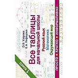 """Все таблицы для 1 класса """"Таблицы для начальной школы: методика О. Узоровой"""" Русский язык. Математика. Окружающ"""