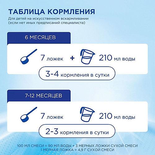 Молочная смесь Nutrilon Premium 2, с 6 мес, 1200 г от Nutrilon