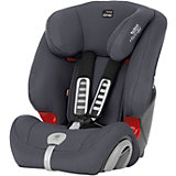 Автокресло Britax Romer Evolva 123 Plus 9-36 кг Storm Grey