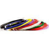 Комплект пластика Unid ABS для 3Д ручек, 9 цветов в органайзере