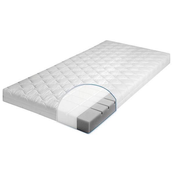 kinder matratze joy 70 x 140 cm z llner mytoys. Black Bedroom Furniture Sets. Home Design Ideas