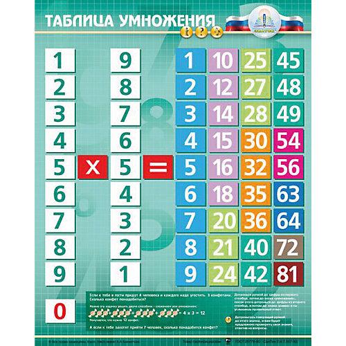 """Электронный звуковой плакат """"Говорящая таблица умножения"""" от Знаток"""