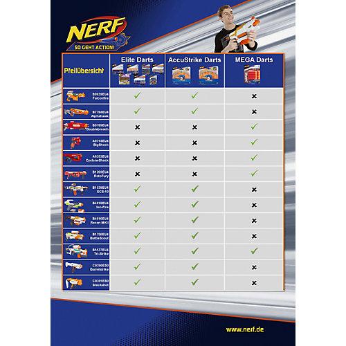 "Бластер Nerf Elite ""Файрстрайк"" от Hasbro"