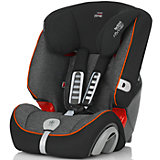 Автокресло Britax Romer EVOLVA 123 Plus 9-36 кг, Black Marble