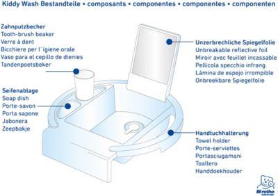 Rotho Babydesign Baby Waschschüssel TOP Sahara NEU