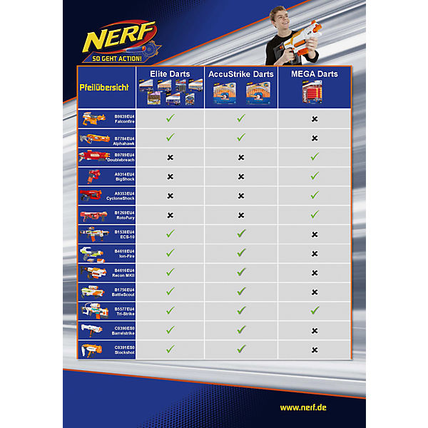 "Стрелы Hasbro Nerf ""Аккустрайк"", 12 стрел"