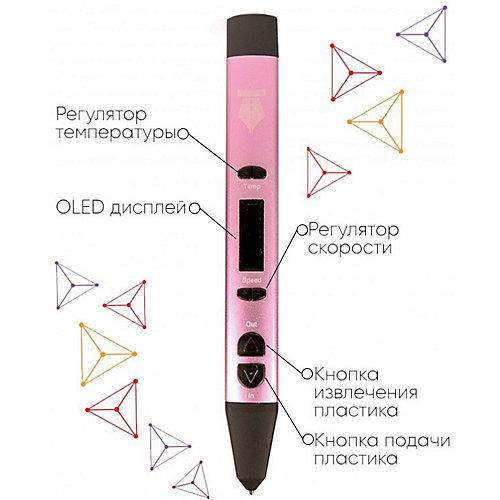 "3D ручка Spider Pen ""Kid"", розовый закат от Spider Pen"