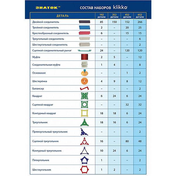 """Удивительный конструктор Знаток """"Klikko"""", 252 детали"""